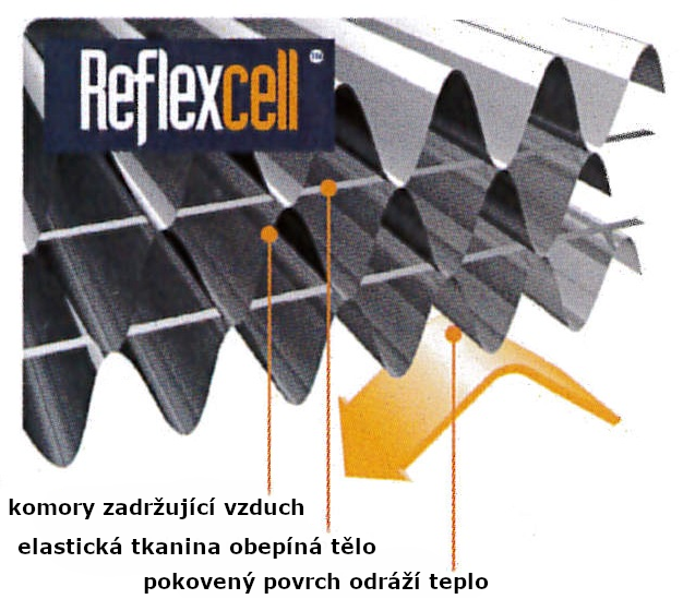 Reflexcell